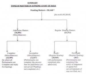 THE SUPREME COURT : The Nation's Lifeline