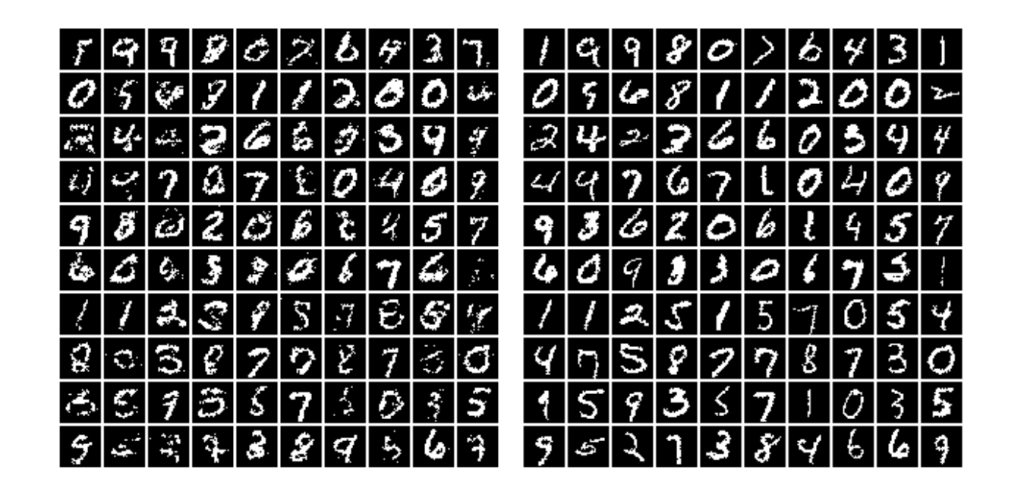 MADE: Masked Autoencoder for Distribution Estimation