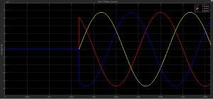 Synchrophasor Measurements